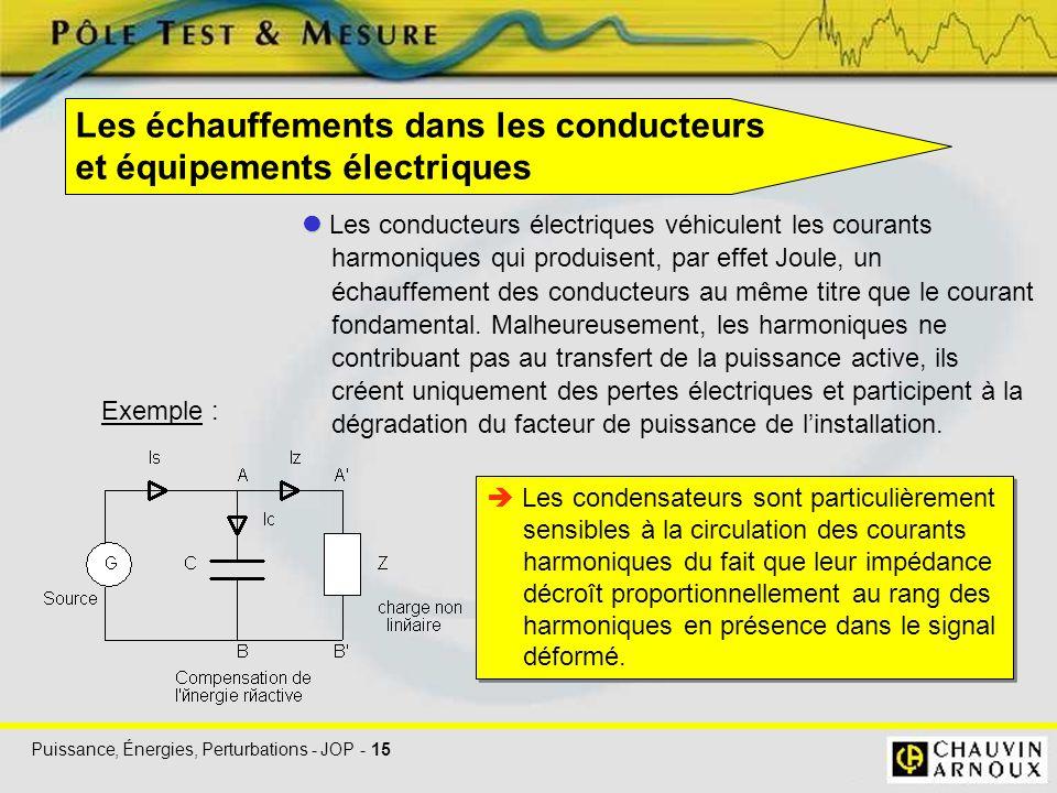 Puissance, Énergies, Perturbations - JOP - 15 Les échauffements dans les conducteurs et équipements électriques Les conducteurs électriques véhiculent