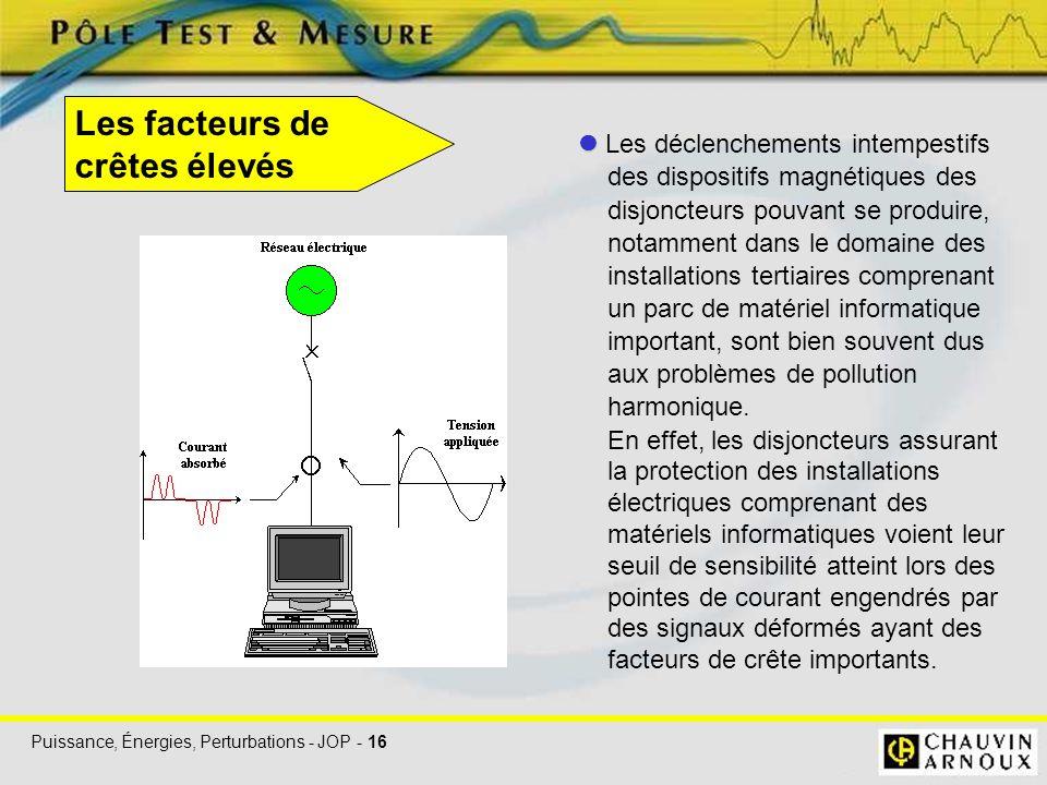 Puissance, Énergies, Perturbations - JOP - 16 Les déclenchements intempestifs des dispositifs magnétiques des disjoncteurs pouvant se produire, notamm