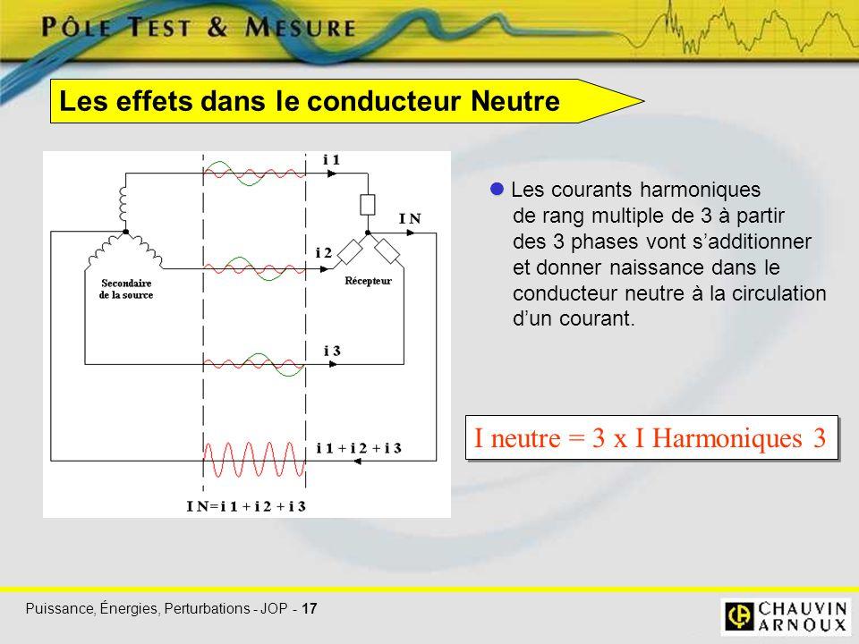Puissance, Énergies, Perturbations - JOP - 17 Les courants harmoniques de rang multiple de 3 à partir des 3 phases vont s'additionner et donner naissa