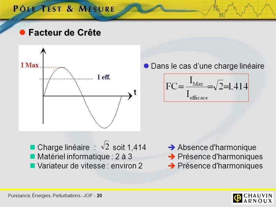 Puissance, Énergies, Perturbations - JOP - 20 Facteur de Crête Facteur de Crête Charge linéaire : soit 1,414  Absence d'harmonique Matériel informati