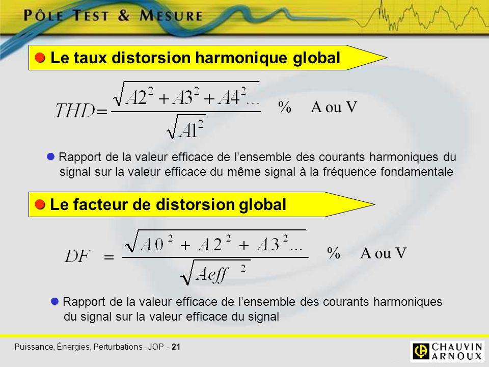 Puissance, Énergies, Perturbations - JOP - 21 Le taux distorsion harmonique global Rapport de la valeur efficace de l'ensemble des courants harmonique