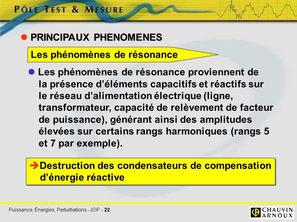 Puissance, Énergies, Perturbations - JOP - 22 PRINCIPAUX PHENOMENES PRINCIPAUX PHENOMENES Les phénomènes de résonance proviennent de la présence d'élé