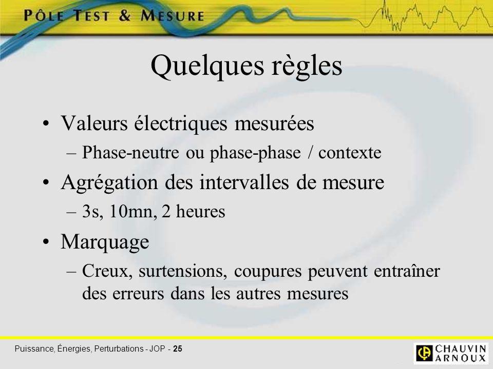 Puissance, Énergies, Perturbations - JOP - 25 Quelques règles Valeurs électriques mesurées –Phase-neutre ou phase-phase / contexte Agrégation des inte