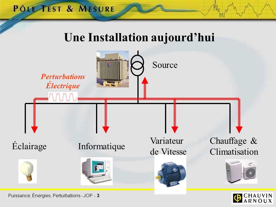 Puissance, Énergies, Perturbations - JOP - 3 Éclairage Chauffage & Climatisation Source Variateur de Vitesse Perturbations Électrique Informatique Une