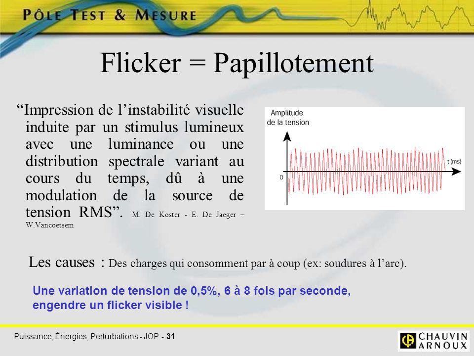 """Puissance, Énergies, Perturbations - JOP - 31 Flicker = Papillotement """"Impression de l'instabilité visuelle induite par un stimulus lumineux avec une"""