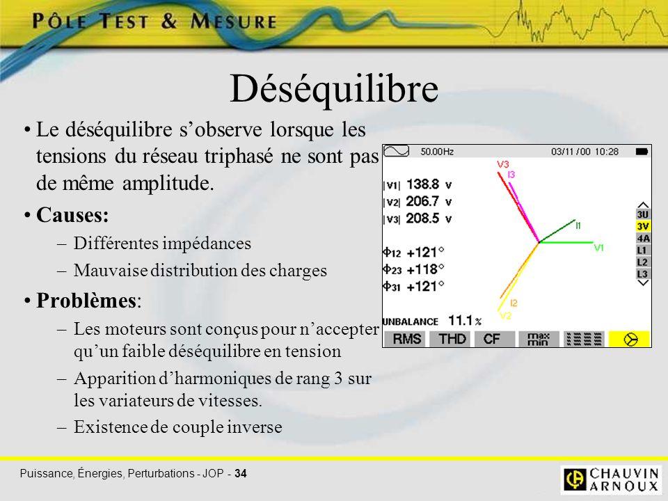 Puissance, Énergies, Perturbations - JOP - 34 Déséquilibre Le déséquilibre s'observe lorsque les tensions du réseau triphasé ne sont pas de même ampli