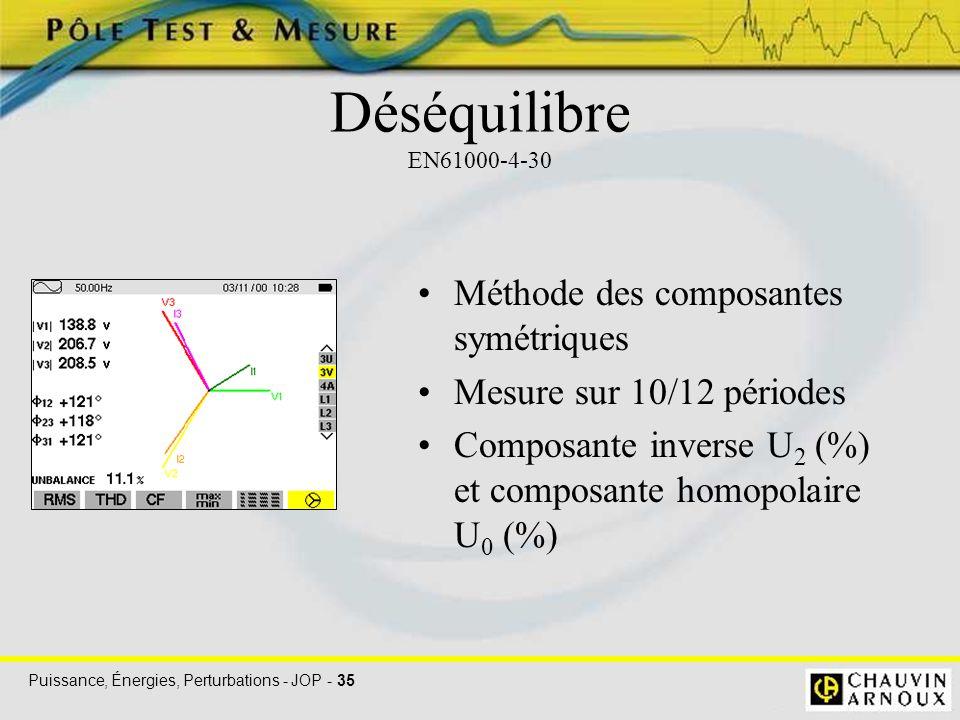 Puissance, Énergies, Perturbations - JOP - 35 Méthode des composantes symétriques Mesure sur 10/12 périodes Composante inverse U 2 (%) et composante h