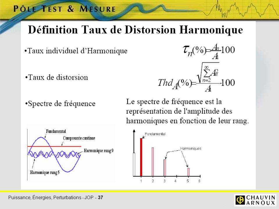 Puissance, Énergies, Perturbations - JOP - 37 Définition Taux de Distorsion Harmonique