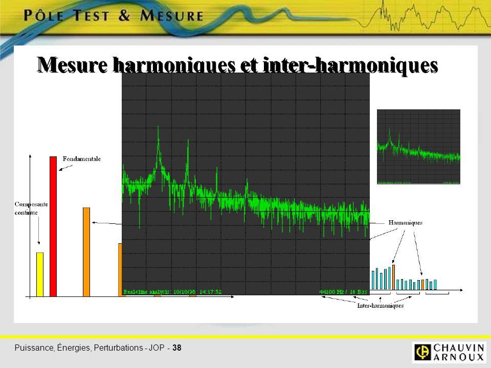 Puissance, Énergies, Perturbations - JOP - 38 Mesure harmoniques et inter-harmoniques
