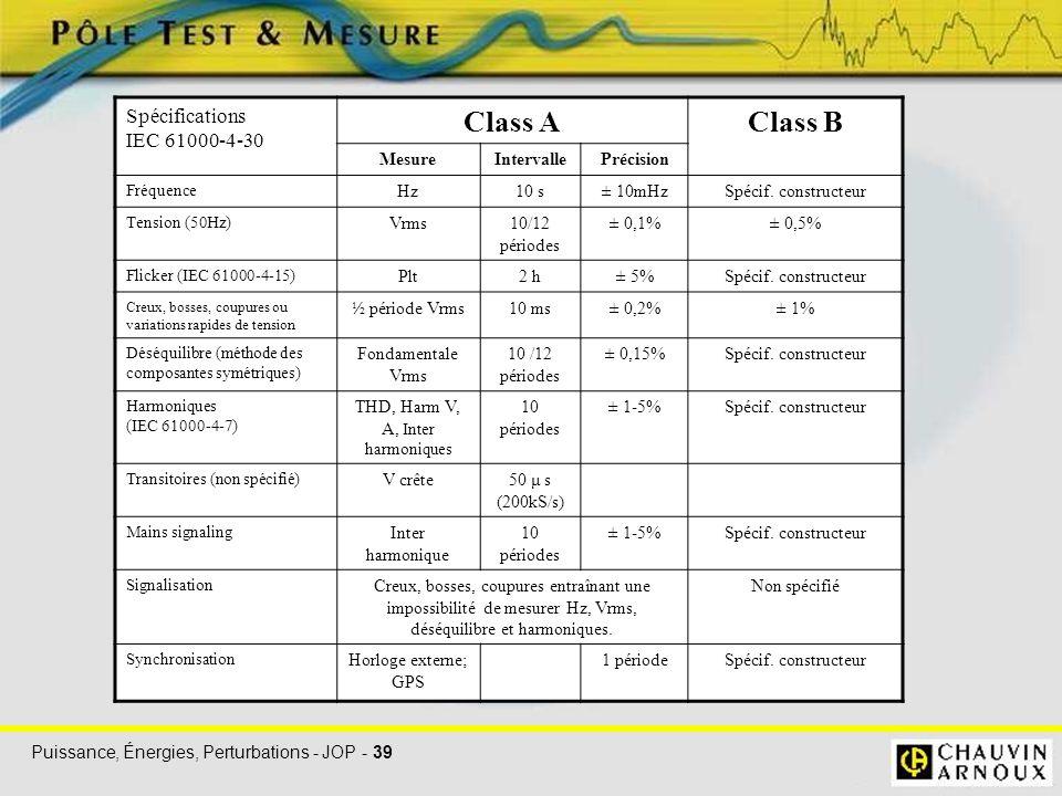Puissance, Énergies, Perturbations - JOP - 39 Spécification IEC 61000-4-30 Spécifications IEC 61000-4-30 Class AClass B MesureIntervallePrécision Fréq