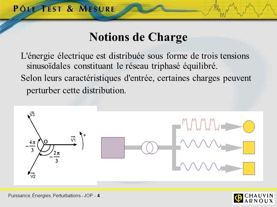 Puissance, Énergies, Perturbations - JOP - 4 Notions de Charge L'énergie électrique est distribuée sous forme de trois tensions sinusoïdales constitua