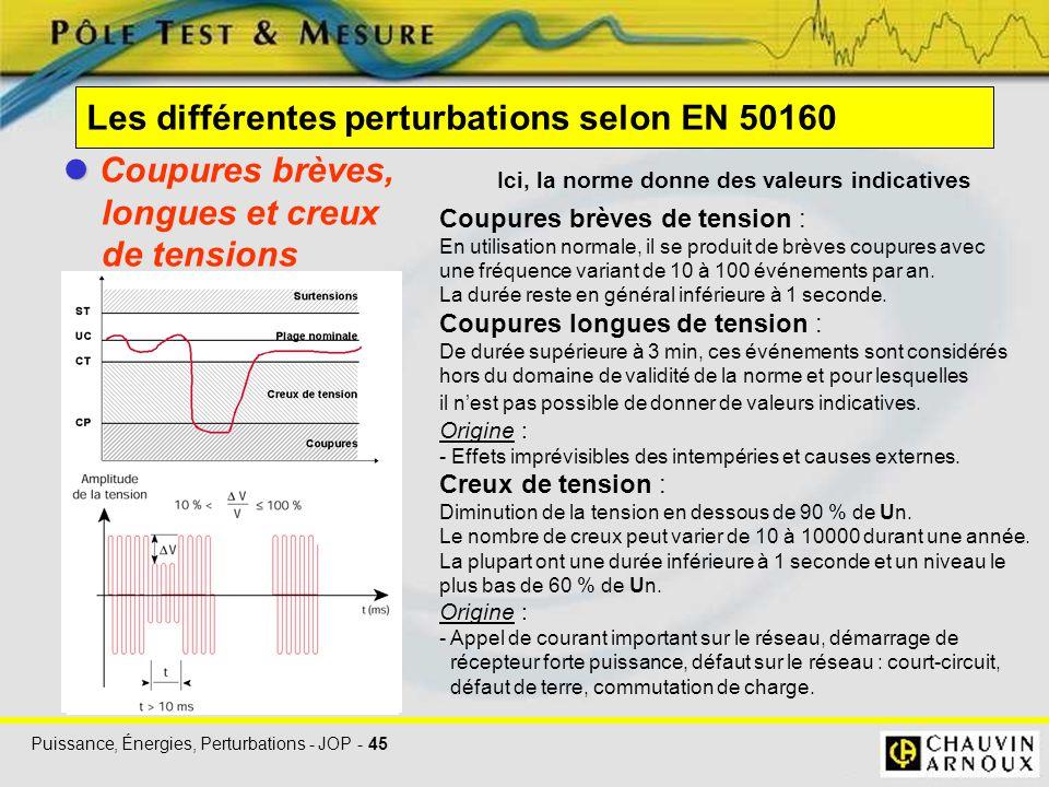 Puissance, Énergies, Perturbations - JOP - 45 Les différentes perturbations selon EN 50160 Coupures brèves, longues et creux de tensions Ici, la norme