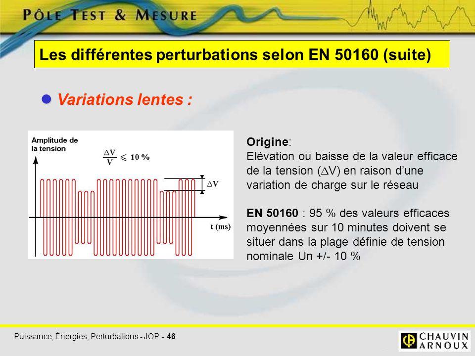 Puissance, Énergies, Perturbations - JOP - 46 Variations lentes : Origine: Elévation ou baisse de la valeur efficace de la tension (  V) en raison d'