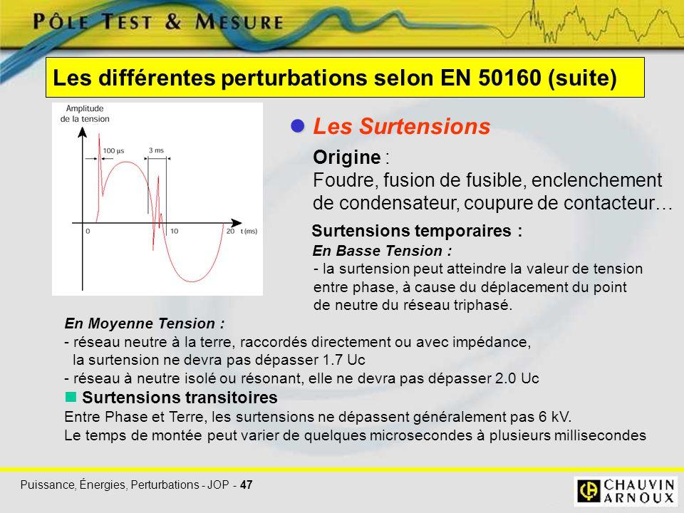 Puissance, Énergies, Perturbations - JOP - 47 Les Surtensions Origine : Foudre, fusion de fusible, enclenchement de condensateur, coupure de contacteu