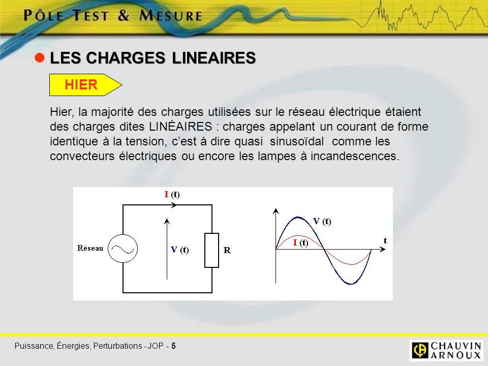 Puissance, Énergies, Perturbations - JOP - 5 LES CHARGES LINEAIRES LES CHARGES LINEAIRES Hier, la majorité des charges utilisées sur le réseau électri
