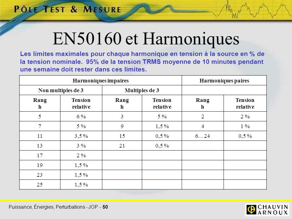 Puissance, Énergies, Perturbations - JOP - 50 EN50160 et Harmoniques Les limites maximales pour chaque harmonique en tension à la source en % de la te