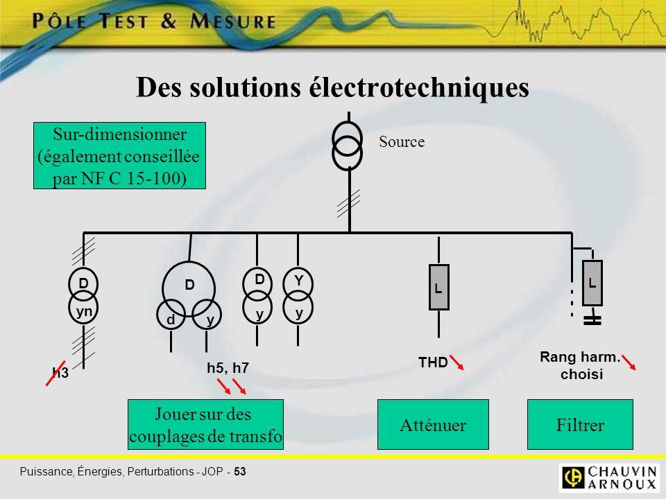 Puissance, Énergies, Perturbations - JOP - 53 Des solutions électrotechniques Source Sur-dimensionner (également conseillée par NF C 15-100) Jouer sur