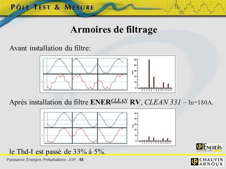 Puissance, Énergies, Perturbations - JOP - 55 Armoires de filtrage Avant installation du filtre: Après installation du filtre ENER CLEAN RV, CLEAN 331
