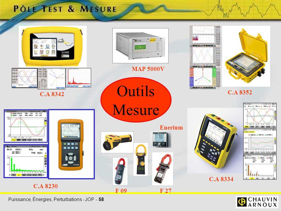 Puissance, Énergies, Perturbations - JOP - 58 Outils Mesure C.A 8342 C.A 8352 C.A 8230 C.A 8334 MAP 5000V F 27F 09 Enerium