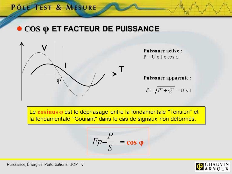 Puissance, Énergies, Perturbations - JOP - 6 COS φ ET FACTEUR DE PUISSANCE COS φ ET FACTEUR DE PUISSANCE Le cosinus φ est le déphasage entre la fondam