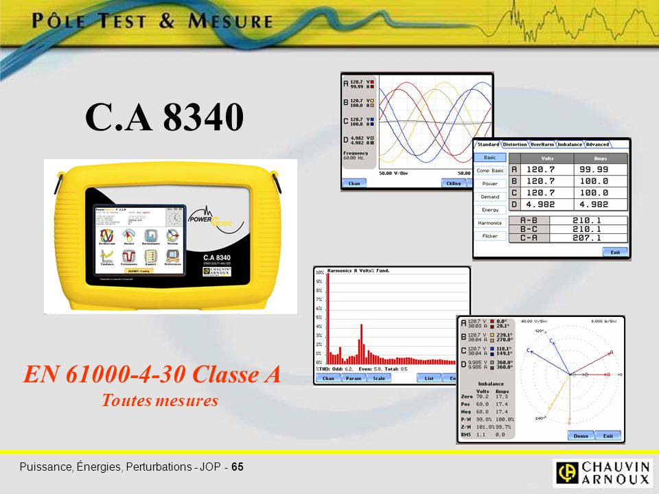 Puissance, Énergies, Perturbations - JOP - 65 C.A 8340 EN 61000-4-30 Classe A Toutes mesures