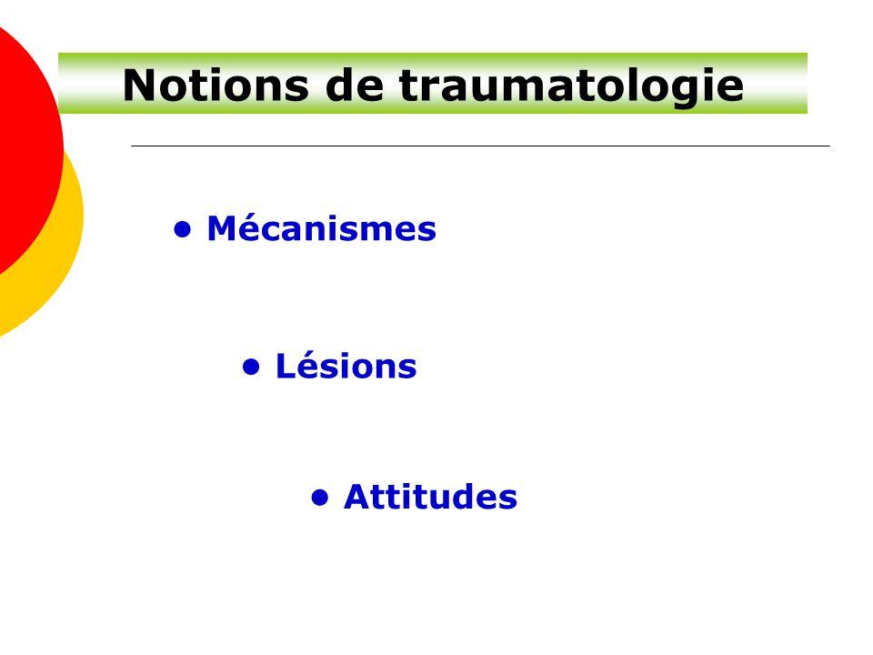 Notions de traumatologie Mécanismes Lésions Attitudes