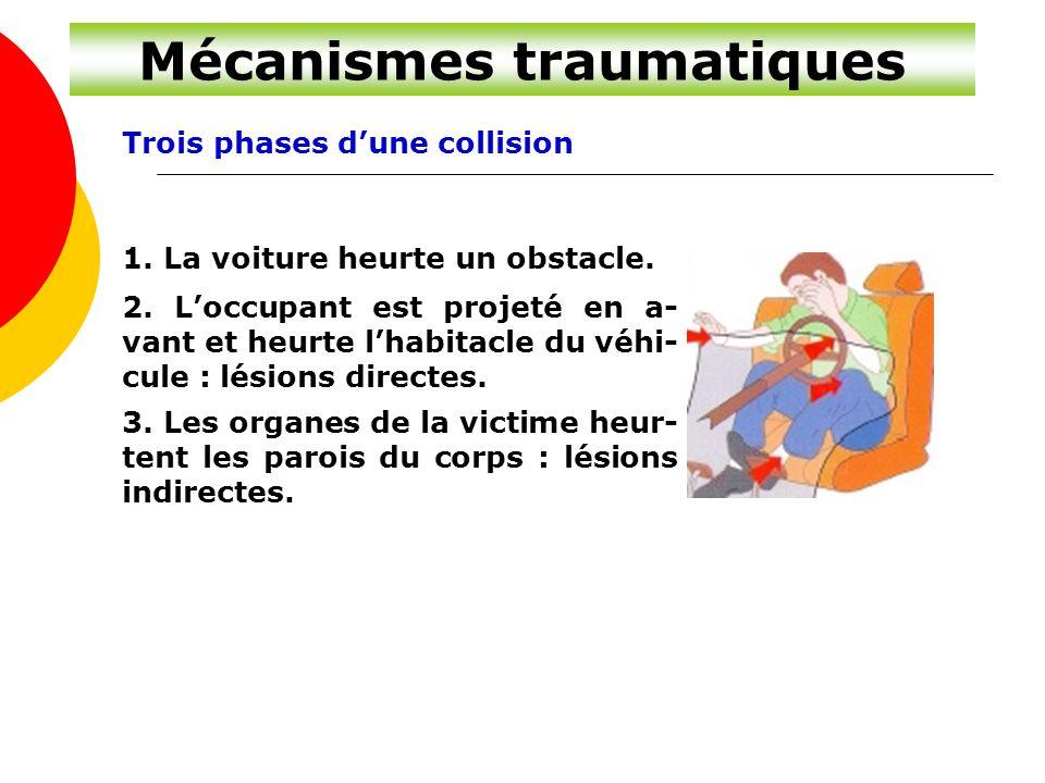 Trois phases d'une collision 1. La voiture heurte un obstacle. 2. L'occupant est projeté en a- vant et heurte l'habitacle du véhi- cule : lésions dire