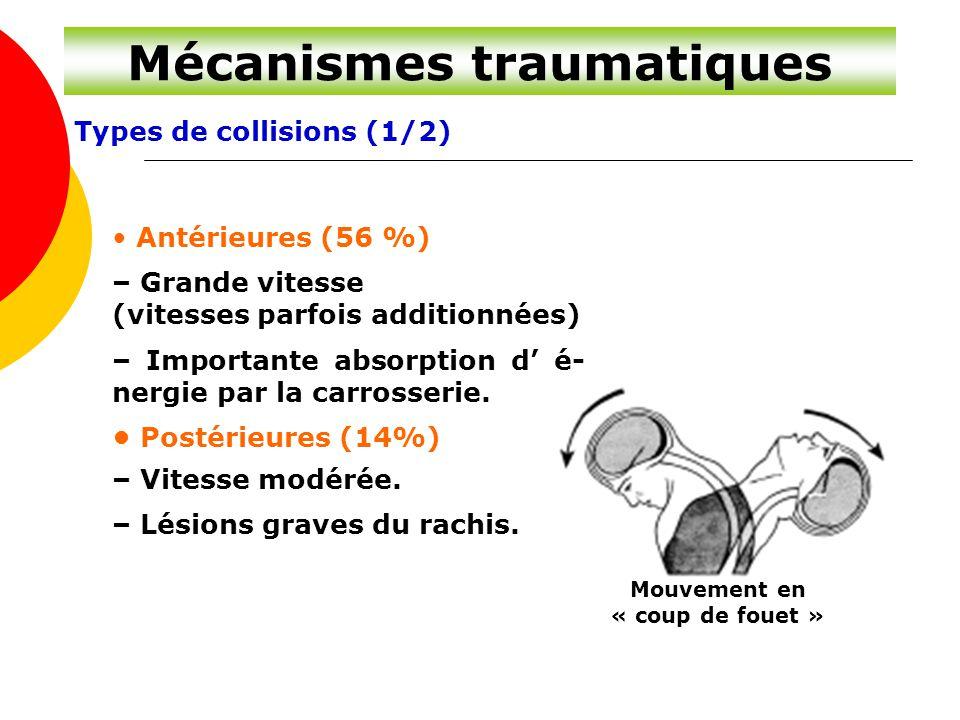 Mécanismes traumatiques Types de collisions (1/2) Antérieures (56 %) – Grande vitesse (vitesses parfois additionnées) – Importante absorption d' é- ne