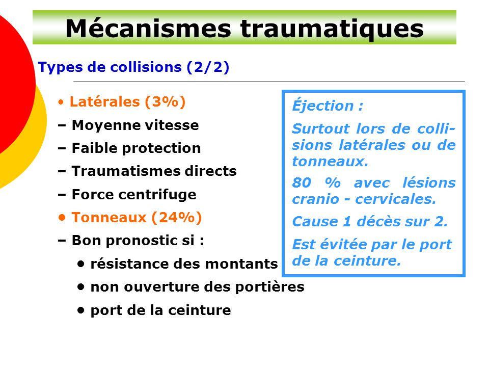 Mécanismes traumatiques Types de collisions (2/2) Latérales (3%) – Moyenne vitesse – Faible protection – Traumatismes directs – Force centrifuge Tonne