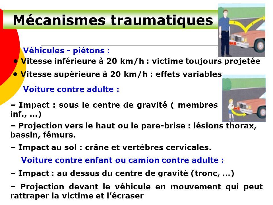 Mécanismes traumatiques Véhicules - piétons : Vitesse inférieure à 20 km/h : victime toujours projetée Vitesse supérieure à 20 km/h : effets variables