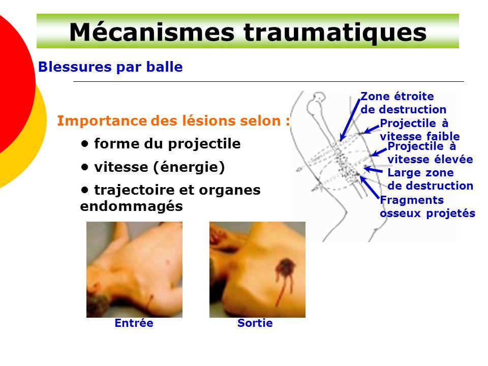 Mécanismes traumatiques Blessures par balle Importance des lésions selon : forme du projectile vitesse (énergie) trajectoire et organes endommagés Zon
