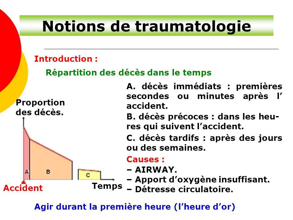 Notions de traumatologie Introduction : Répartition des décès dans le temps A. décès immédiats : premières secondes ou minutes après l' accident. B. d
