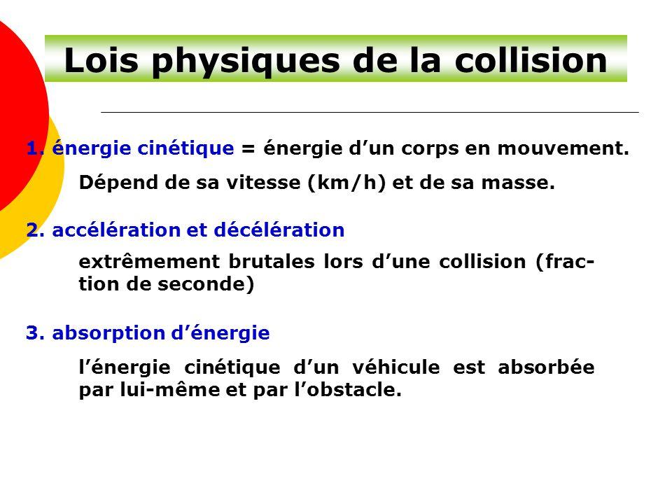 Lois physiques de la collision 1. énergie cinétique = énergie d'un corps en mouvement. Dépend de sa vitesse (km/h) et de sa masse. 2. accélération et