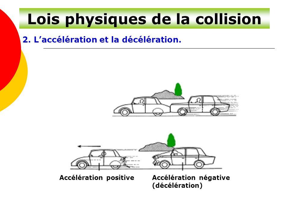 Lois physiques de la collision 2. L'accélération et la décélération. Accélération positiveAccélération négative (décélération)