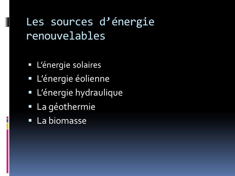 Les sources d'énergie renouvelables  L'énergie solaires  L'énergie éolienne  L'énergie hydraulique  La géothermie  La biomasse