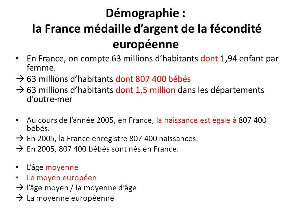La France obtient la médaille d'argent sur le domaine de la fécondité avec son 1,94 enfant par femme.