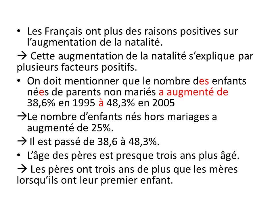 Les Français ont plus des raisons positives sur l'augmentation de la natalité.  Cette augmentation de la natalité s'explique par plusieurs facteurs p
