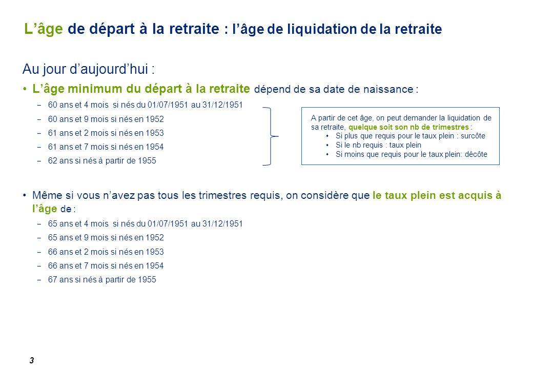 L'âge de départ à la retraite : l'âge de liquidation de la retraite 3 Au jour d'aujourd'hui : L'âge minimum du départ à la retraite dépend de sa date
