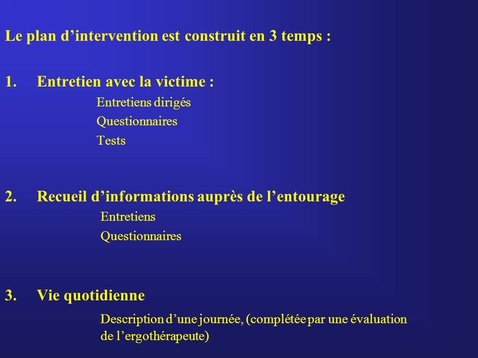 Le plan d'intervention est construit en 3 temps : 1.Entretien avec la victime : Entretiens dirigés Questionnaires Tests 2.Recueil d'informations auprè