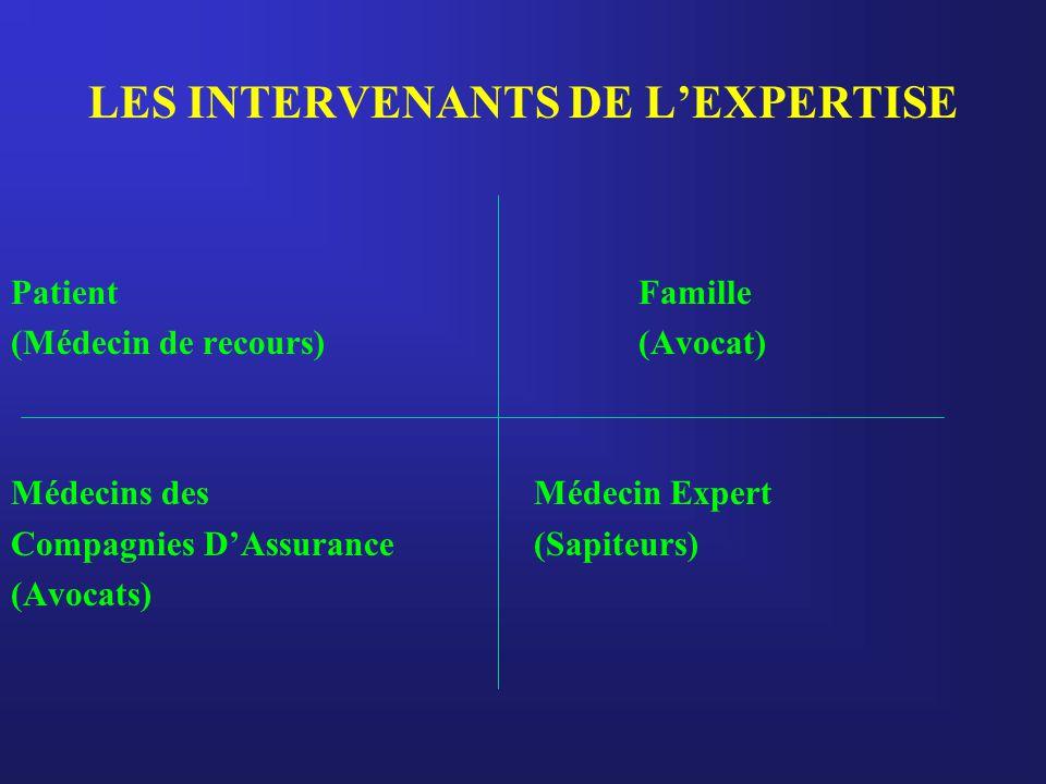LES INTERVENANTS DE L'EXPERTISE PatientFamille (Médecin de recours)(Avocat) Médecins des Médecin Expert Compagnies D'Assurance (Sapiteurs) (Avocats)
