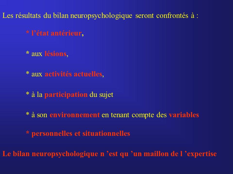 Les résultats du bilan neuropsychologique seront confrontés à : * l'état antérieur, * aux lésions, * aux activités actuelles, * à la participation du