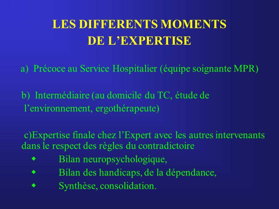 LES DIFFERENTS MOMENTS DE L'EXPERTISE a) Précoce au Service Hospitalier (équipe soignante MPR) b) Intermédiaire (au domicile du TC, étude de l'environ