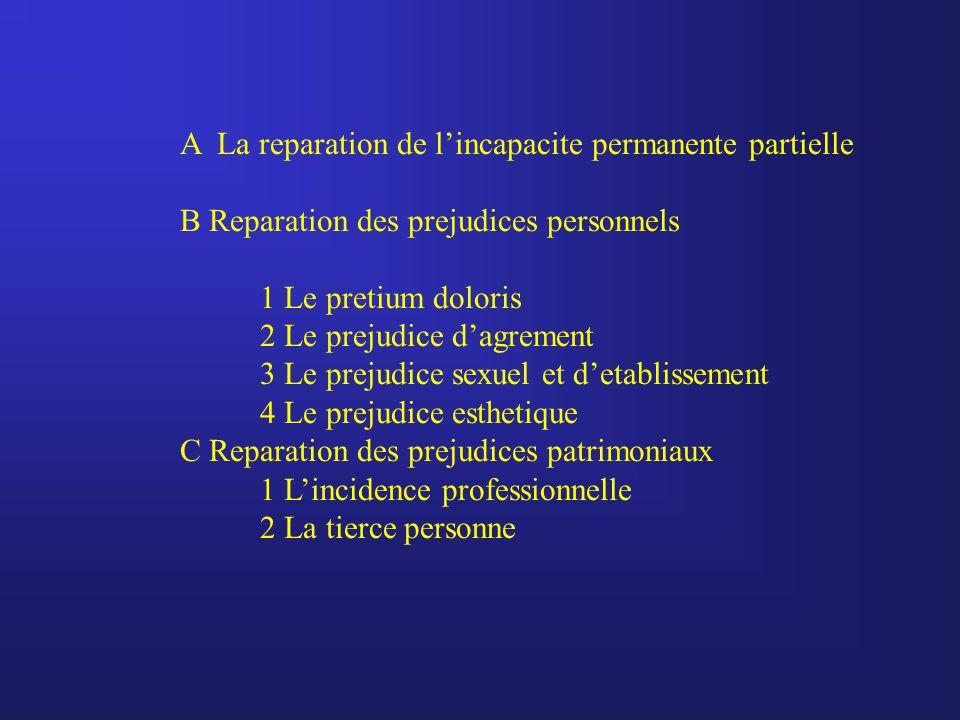 A La reparation de l'incapacite permanente partielle B Reparation des prejudices personnels 1 Le pretium doloris 2 Le prejudice d'agrement 3 Le prejud