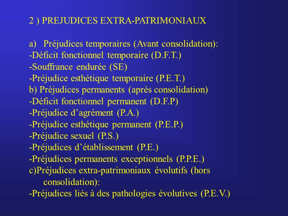 2 ) PREJUDICES EXTRA-PATRIMONIAUX a)Préjudices temporaires (Avant consolidation): -Déficit fonctionnel temporaire (D.F.T.) -Souffrance endurée (SE) -Préjudice esthétique temporaire (P.E.T.) b) Préjudices permanents (après consolidation) -Déficit fonctionnel permanent (D.F.P) -Préjudice d'agrément (P.A.) -Préjudice esthétique permanent (P.E.P.) -Préjudice sexuel (P.S.) -Préjudices d'établissement (P.E.) -Préjudices permanents exceptionnels (P.P.E.) c)Préjudices extra-patrimoniaux évolutifs (hors consolidation): -Préjudices liés à des pathologies évolutives (P.E.V.)