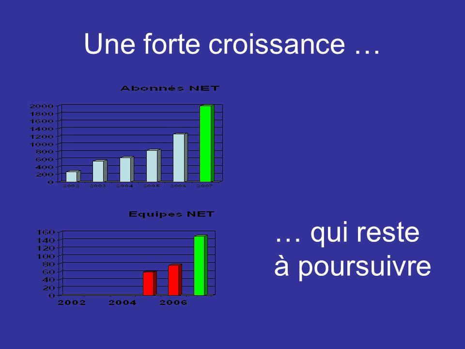 Des répartitions inégales … Nord Pas de Calais 2 équipes Picardie4 équipes Lorraine3 équipes + 1 Paroisse Ile de France20 équipes+ 3 Paroisses + 2 pat
