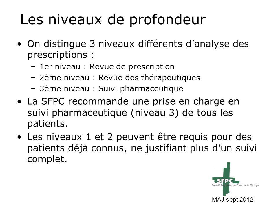 Les niveaux de profondeur On distingue 3 niveaux différents d'analyse des prescriptions : –1er niveau : Revue de prescription –2ème niveau : Revue des