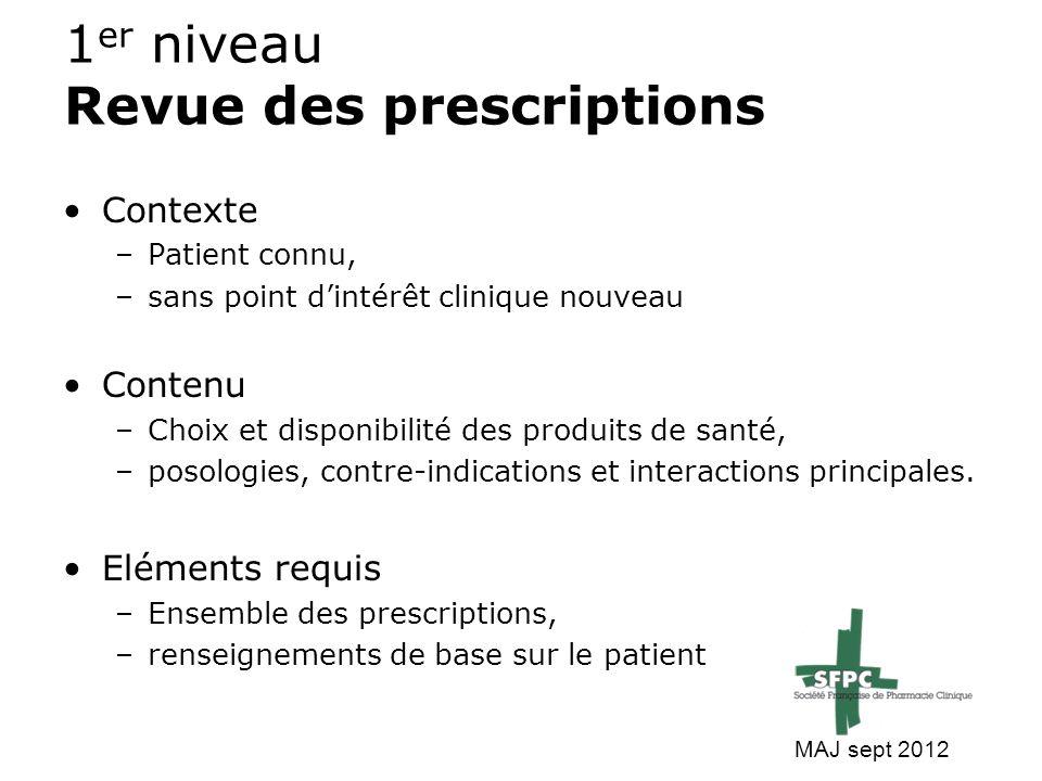 1 er niveau Revue des prescriptions Contexte –Patient connu, –sans point d'intérêt clinique nouveau Contenu –Choix et disponibilité des produits de sa