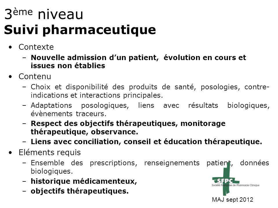 3 ème niveau Suivi pharmaceutique Contexte –Nouvelle admission d'un patient, évolution en cours et issues non établies Contenu –Choix et disponibilité