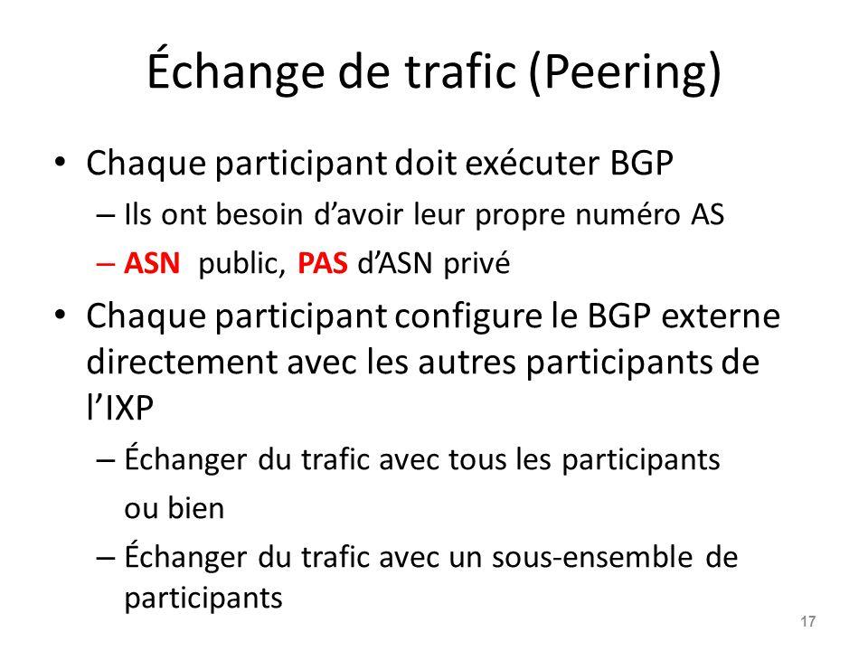 Échange de trafic (Peering) Chaque participant doit exécuter BGP – Ils ont besoin d'avoir leur propre numéro AS – ASN public, PAS d'ASN privé Chaque participant configure le BGP externe directement avec les autres participants de l'IXP – Échanger du trafic avec tous les participants ou bien – Échanger du trafic avec un sous-ensemble de participants 17