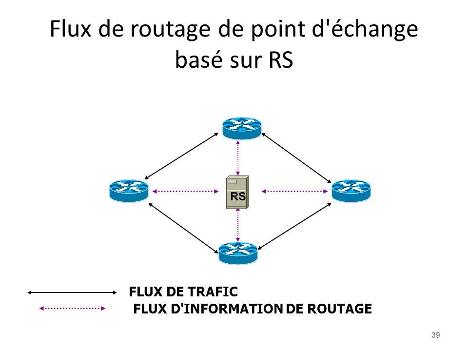 Flux de routage de point d échange basé sur RS 39 FLUX DE TRAFIC FLUX D INFORMATION DE ROUTAGE RS